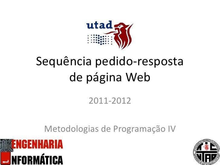 Sequência pedido-respostade página Web<br />2011-2012<br />Metodologias de Programação IV<br />