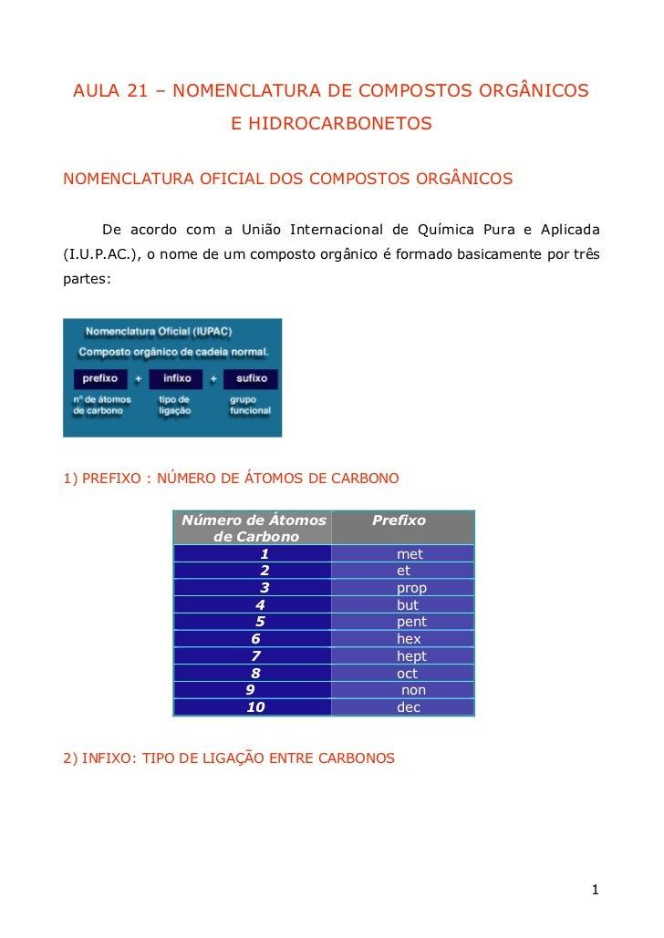 AULA 21 – NOMENCLATURA DE COMPOSTOS ORGÂNICOS                       E HIDROCARBONETOSNOMENCLATURA OFICIAL DOS COMPOSTOS OR...