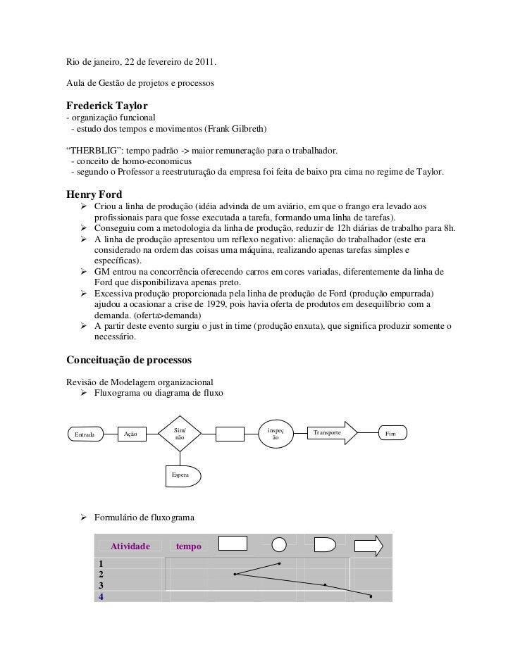Rio de janeiro, 22 de fevereiro de 2011.Aula de Gestão de projetos e processosFrederick Taylor- organização funcional  - e...