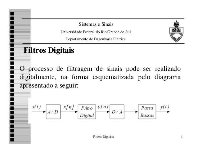 Sistemas e Sinais Universidade Federal do Rio Grande do Sul Departamento de Engenharia Elétrica  Filtros Digitais O proces...