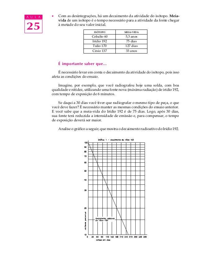 Aula 25   ensaio por raios gama Slide 2