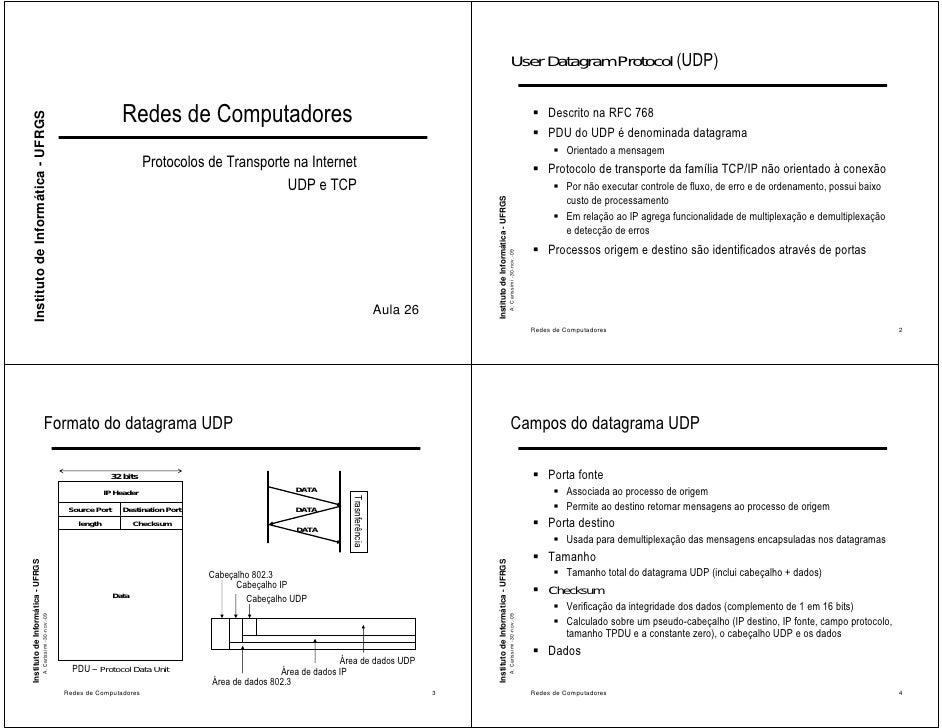 User Datagram Protocol (UDP)                                                                                  Redes de Com...