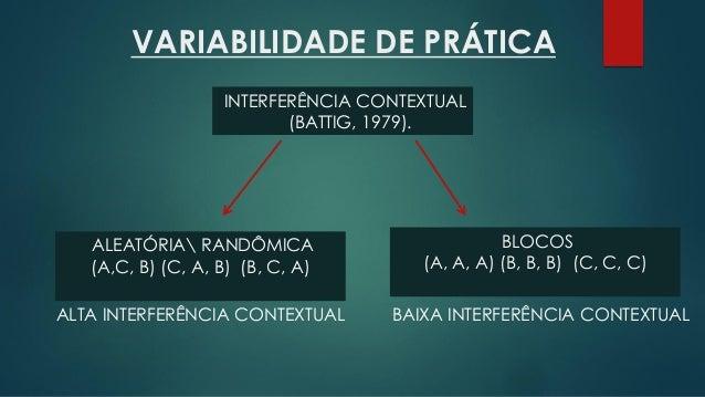 EFEITOS DA PRÁTICA NA APRENDIZAGEM MOTORA A PRÁTICA É UMA FERRAMENTA DE SUMA IMPORTÂNCIA, PARA O REFINAMENTO DO PROGRAMA M...