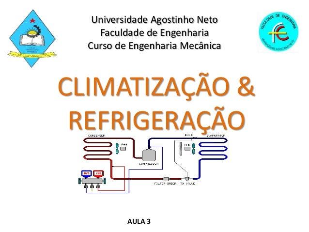 Universidade Agostinho NetoFaculdade de EngenhariaCurso de Engenharia MecânicaCLIMATIZAÇÃO &REFRIGERAÇÃOAULA 3