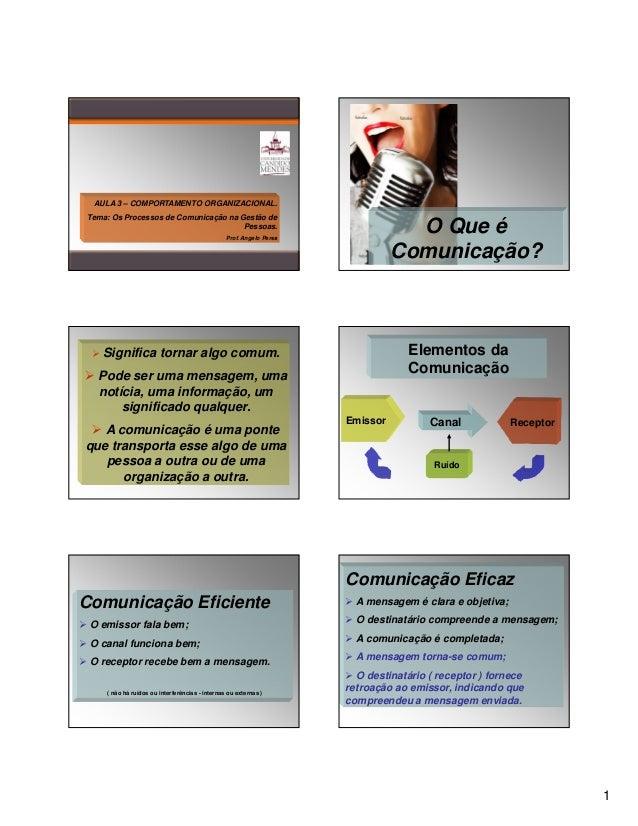AULA 3 – COMPORTAMENTO ORGANIZACIONAL. Tema: Os Processos de Comunicação na Gestão de Pessoas.  O Que é Comunicação?  Prof...