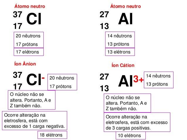 Aula 3 Atomistica Qu 237 Mica