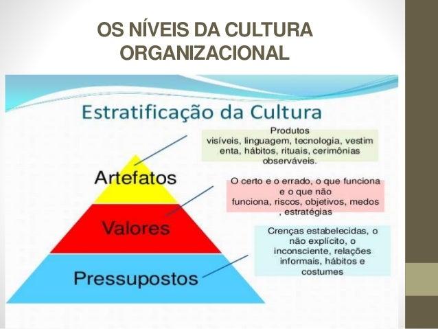 Comportamento organizacional integração no setor de atendimento ao cliente 1
