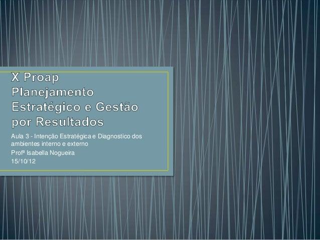Aula 3 - Intenção Estratégica e Diagnostico dosambientes interno e externoProfª Isabella Nogueira15/10/12