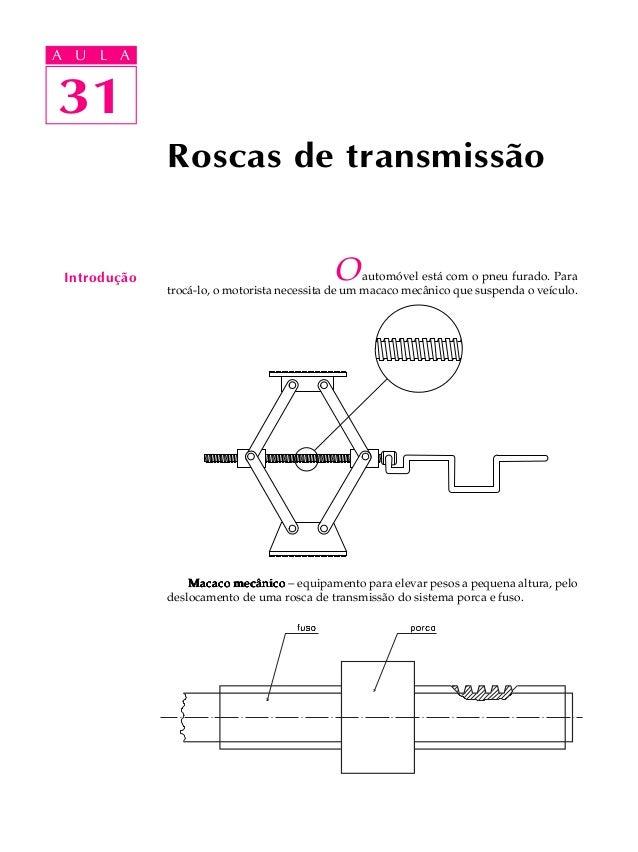 A UA U L A     L A    3131              Roscas de transmissão Introdução                                  O      automóvel...