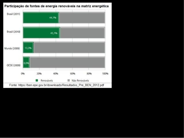 Quando pensamos no consumo energético brasileiro como um todo, as fontes renováveis respondem por ~40% da matriz nacional;...