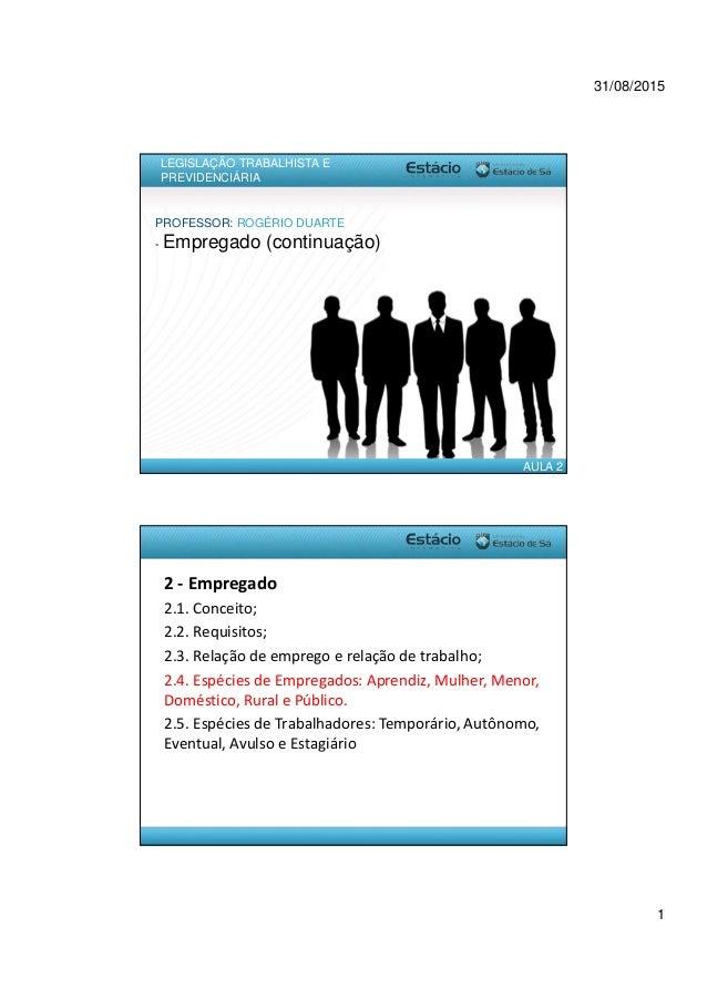 31/08/2015 1 AULA 2 LEGISLAÇÃO TRABALHISTA E PREVIDENCIÁRIA PROFESSOR: ROGÉRIO DUARTE - Empregado (continuação) 2 - Empreg...