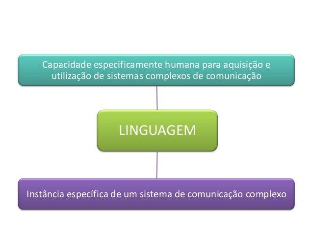 Capacidade especificamente humana para aquisição e utilização de sistemas complexos de comunicação  LINGUAGEM  Instância e...