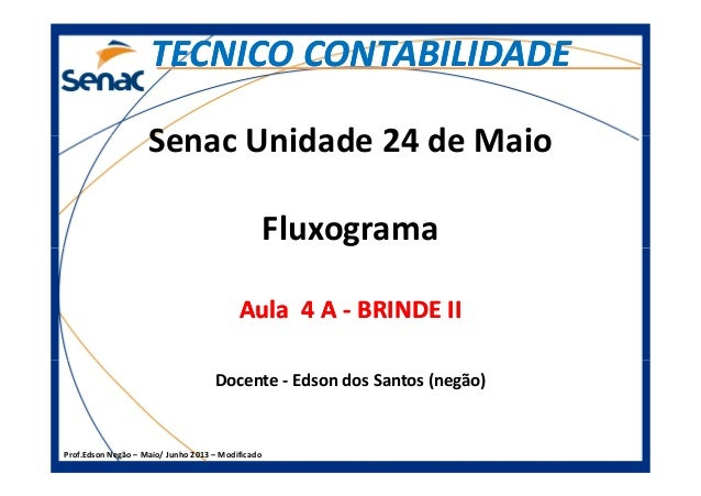Senac Unidade 24 de Maio Fluxograma TECNICO CONTABILIDADETECNICO CONTABILIDADE Prof.Edson Negão – Maio/ Junho 2013 – Modif...