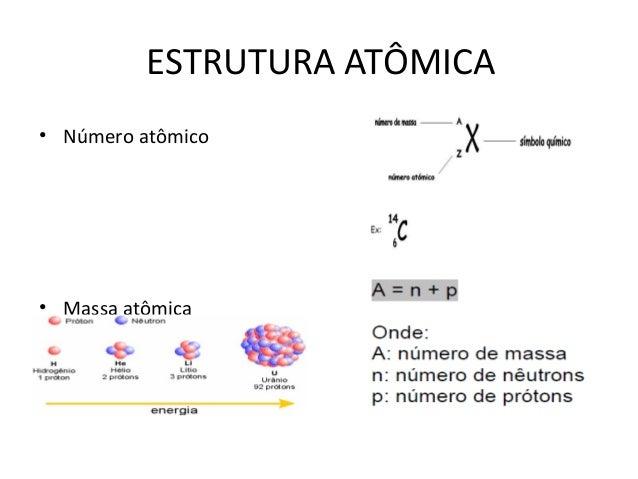 Física Das Radiações Radioterapia