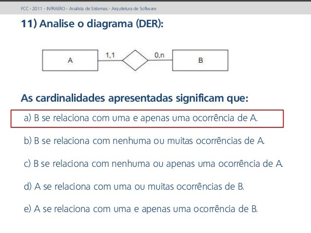 prof. Gustavo Zimmermann | contato@gust4vo.com FCC - 2011 - INFRAERO - Analista de Sistemas - Arquitetura de Software 11) ...