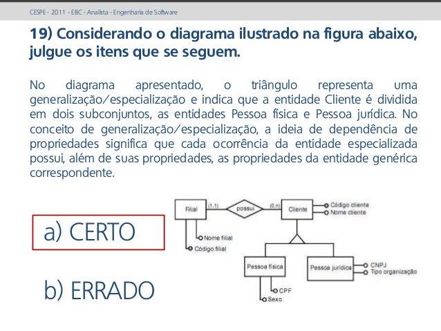 prof. Gustavo Zimmermann | contato@gust4vo.com CESPE - 2011 - EBC - Analista - Engenharia de Software 19) Considerando o d...