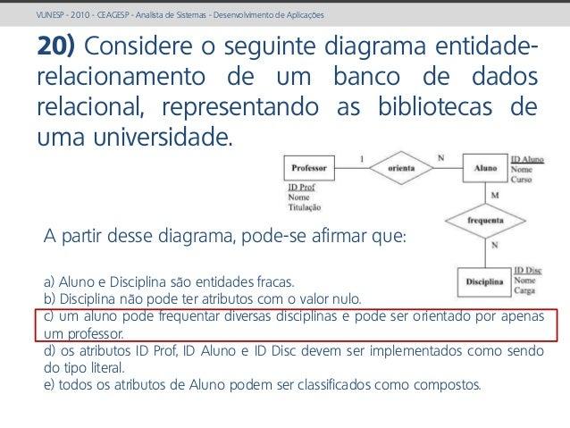 prof. Gustavo Zimmermann | contato@gust4vo.com VUNESP - 2010 - CEAGESP - Analista de Sistemas - Desenvolvimento de Aplicaç...
