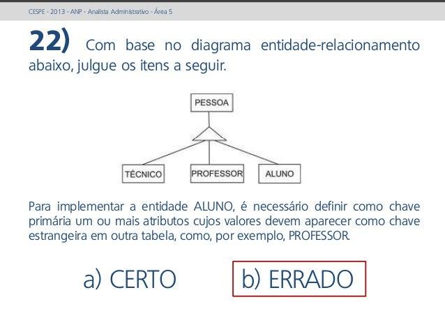 prof. Gustavo Zimmermann | contato@gust4vo.com Para implementar a entidade ALUNO, é necessário definir como chave primária...