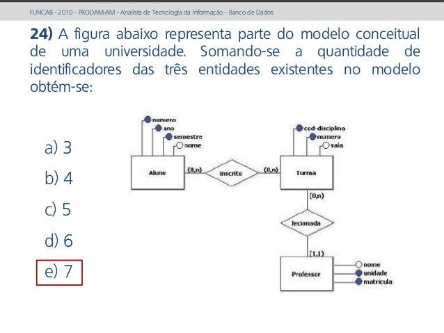 prof. Gustavo Zimmermann | contato@gust4vo.com FUNCAB - 2010 - PRODAM-AM - Analista de Tecnologia da Informação - Banco de...