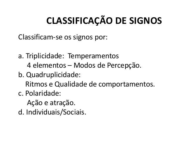CLASSIFICAÇÃO DE SIGNOS Classificam-se os signos por: a. Triplicidade: Temperamentos 4 elementos – Modos de Percepção. b. ...