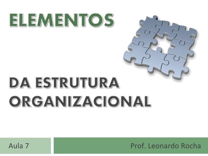 Prof. Leonardo Rocha Aula 7