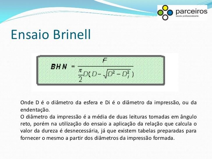Ensaio BrinellExemplo de microestruturas de materiais típicos utilizados paraensaio HB.