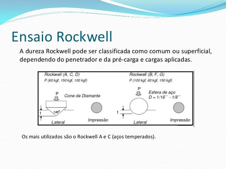 Ensaio Rockwell Quando se utiliza o penetrador cônico de diamante, deve-se fazer a leitura do resultado na escala externa ...