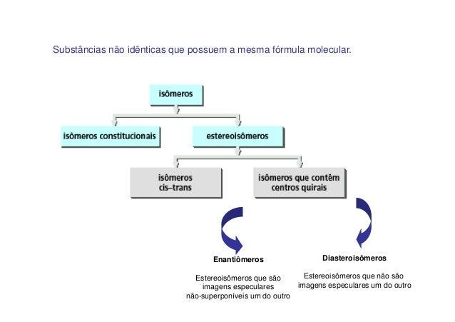 Substâncias não idênticas que possuem a mesma fórmula molecular.                                   Enantiômeros           ...
