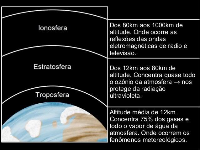 Altitude média de 12km. Concentra 75% dos gases e todo o vapor de água da atmosfera. Onde ocorrem os fenômenos metereológi...