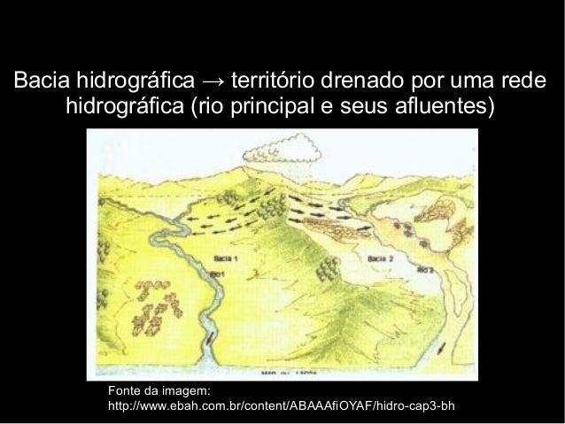 Bacia hidrográfica → território drenado por uma rede  hidrográfica (rio principal e seus afluentes)  Fonte da imagem:  htt...
