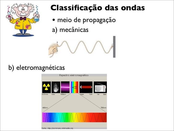 Classificação das ondas              • meio de propagação              a) mecânicasb) eletromagnéticas