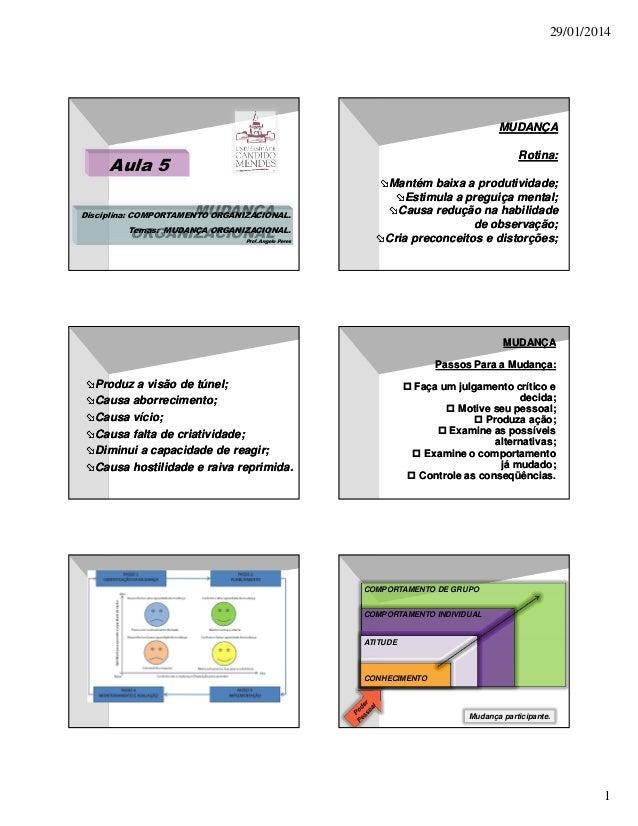 29/01/2014  MUDANÇA Rotina:  Aula 5 MUDANÇA Temas: MUDANÇA ORGANIZACIONAL. ORGANIZACIONAL  Disciplina: COMPORTAMENTO ORGAN...