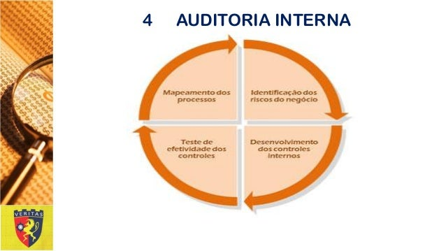 4AUDITORIA INTERNA