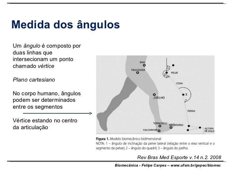 Aula 5   Cinematica Angular Slide 3