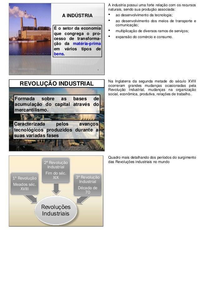 1 É o setor da economia que congrega o pro- cesso de transforma- ção da matéria-prima em vários tipos de bens. A INDÚSTRIA...