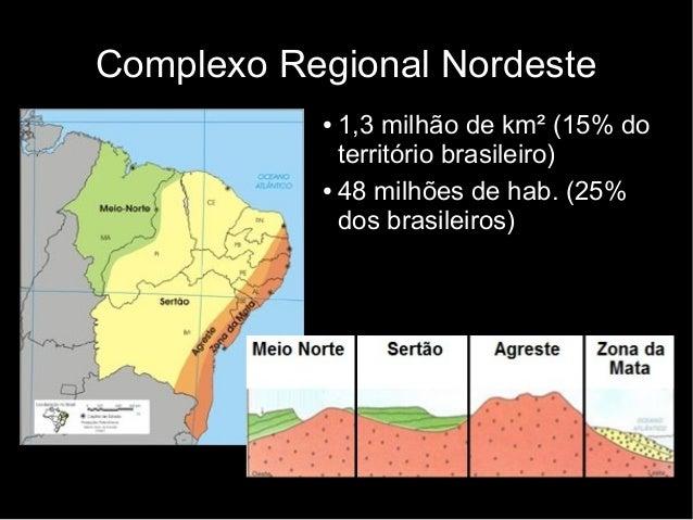 Complexo Regional Nordeste  ● 1,3 milhão de km² (15% do  território brasileiro)  ● 48 milhões de hab. (25%  dos brasileiro...