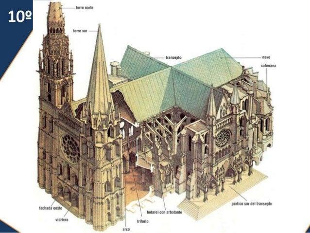 Arte g tica for Arquitectura gotica partes