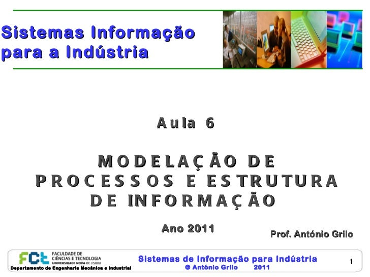 Aula 6 MODELAÇÃO DE PROCESSOS E ESTRUTURA DE INFORMAÇÃO  Ano 2011 Sistemas Informação para a Indústria Prof. António Grilo