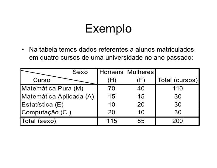 Aula 6   probabilidade condicional Slide 2