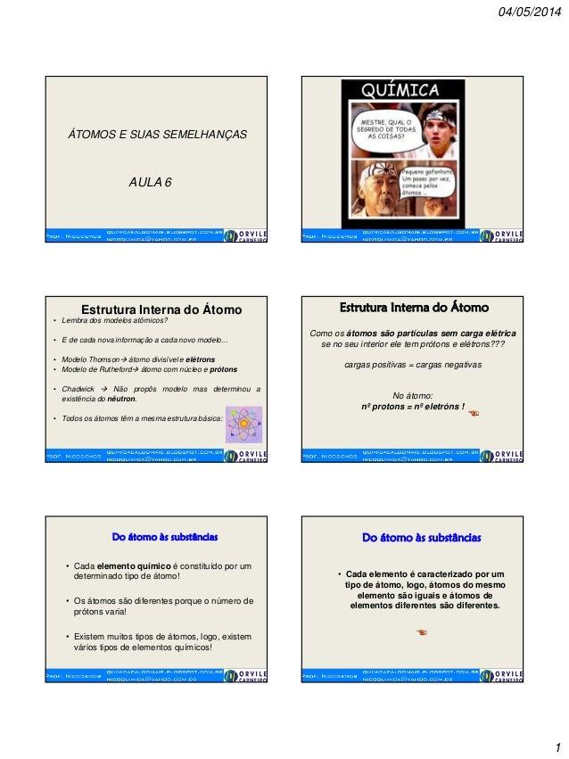 04/05/2014 1 ÁTOMOS E SUAS SEMELHANÇAS AULA 6 Estrutura Interna do Átomo • Lembra dos modelos atômicos? • E de cada nova i...