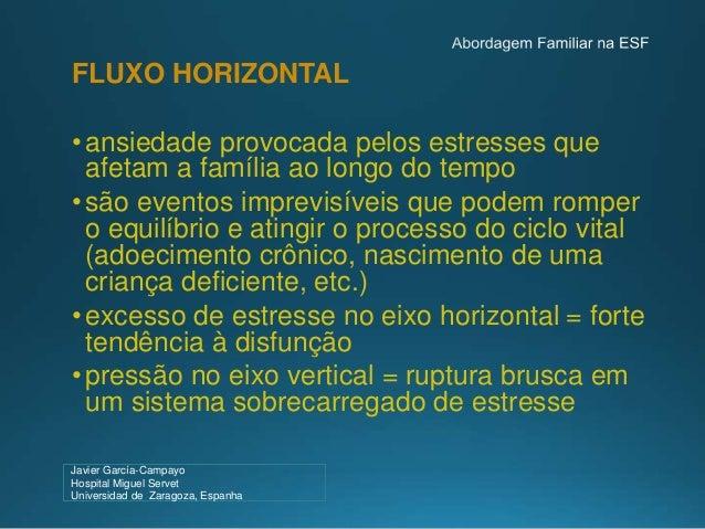 CICLO DA VIDA FAMILIAR - Famílias com crianças pequenas > formar equipe parental > negociar relação com a família extensa ...