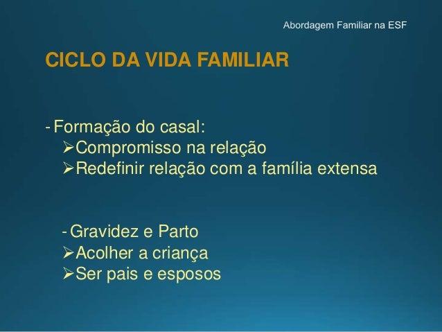 Elementos que devem ser valorizados pelo médico : DINÂMICA FAMILIAR • REGRAS: Normas implícitas/explícitas arcabouço das r...