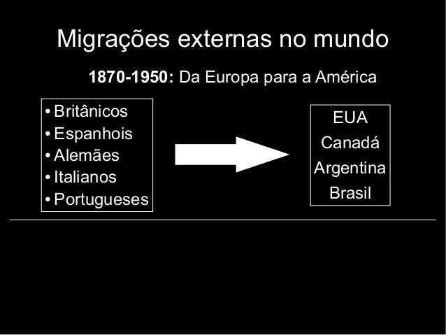 Migrações externas no mundo  1870-1950: Da Europa para a América  ● Britânicos  ● Espanhois  ● Alemães  ● Italianos  ● Por...