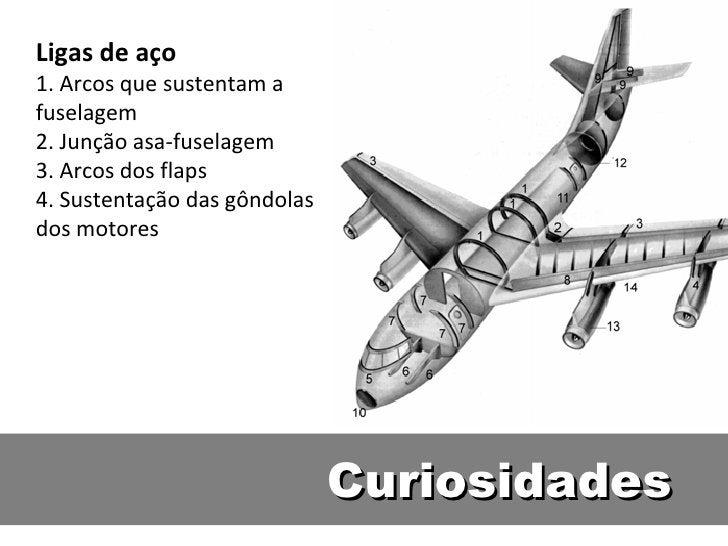 Ligas de aço1. Arcos que sustentam afuselagem2. Junção asa-fuselagem3. Arcos dos flaps4. Sustentação das gôndolasdos motor...