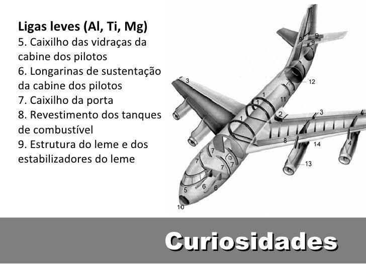 Ligas leves (Al, Ti, Mg)5. Caixilho das vidraças dacabine dos pilotos6. Longarinas de sustentaçãoda cabine dos pilotos7. C...