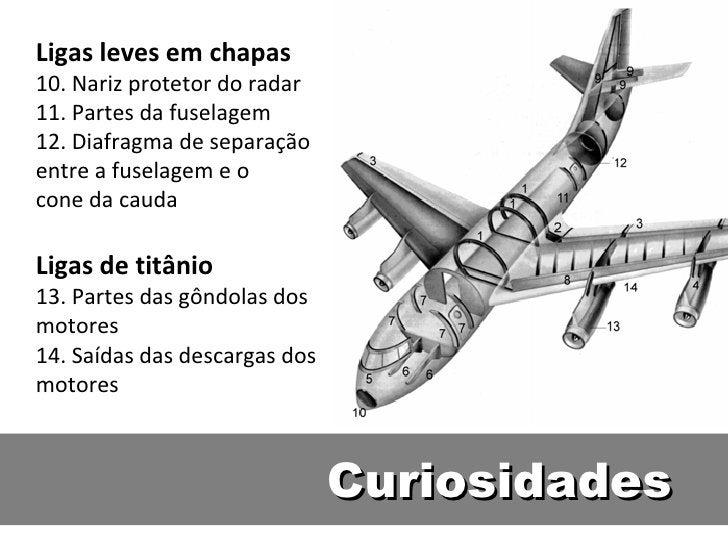 Ligas leves em chapas10. Nariz protetor do radar11. Partes da fuselagem12. Diafragma de separaçãoentre a fuselagem e ocone...