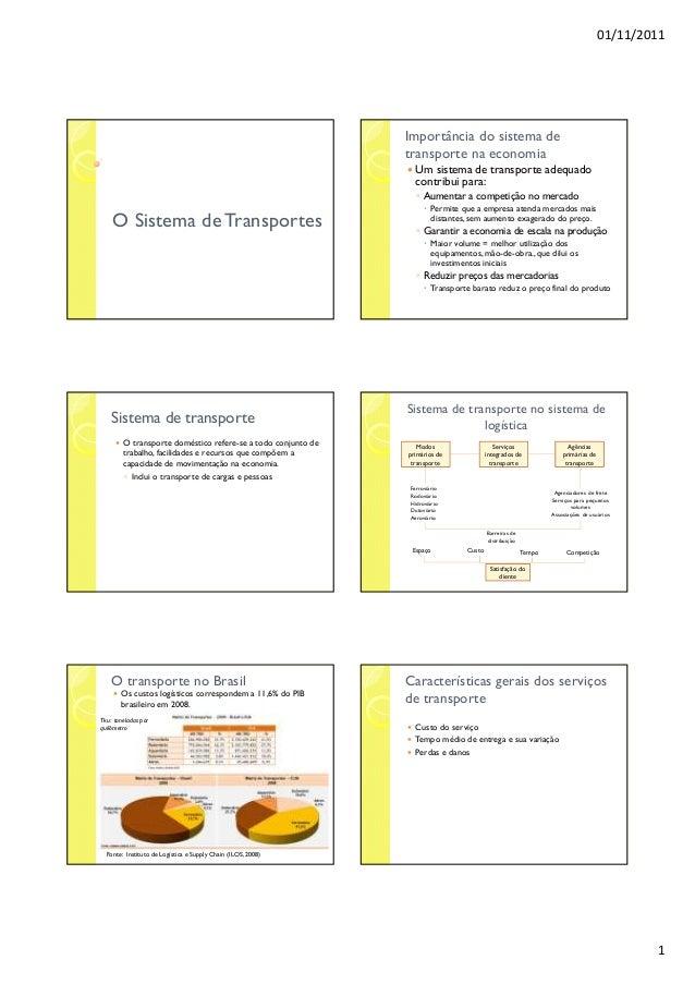 01/11/2011 1 O Sistema de Transportes Importância do sistema de transporte na economia Um sistema de transporte adequado c...