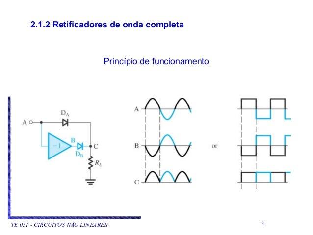 1TE 051 - CIRCUITOS NÃO LINEARES 2.1.2 Retificadores de onda completa Princípio de funcionamento