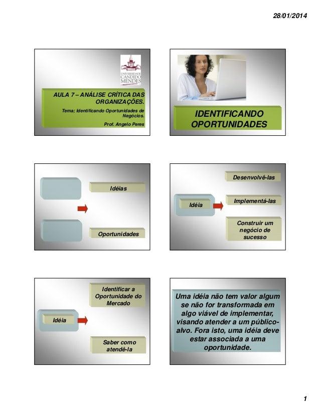 28/01/2014  AULA 7 – ANÁLISE CRÍTICA DAS ORGANIZAÇÕES. Tema; Identificando Oportunidades de Negócios. Prof. Angelo Peres  ...