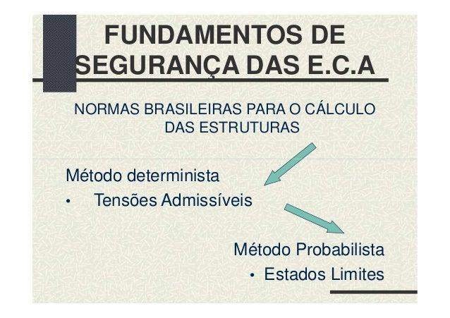 FUNDAMENTOS DE SEGURANÇA DAS E.C.A NORMAS BRASILEIRAS PARA O CÁLCULO DAS ESTRUTURAS Método determinista • Tensões Admissív...